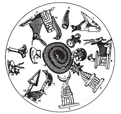 Sb_26_divine_symbols